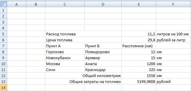 Простая таблица Excel без оформления