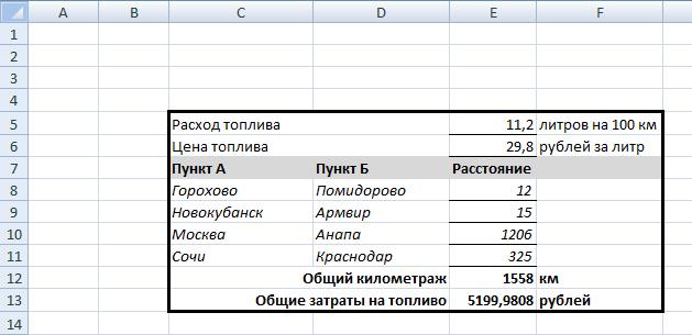 Таблица Excel с оформлением границ и заливки